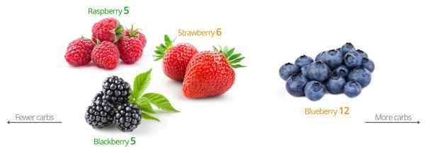 fruit1234
